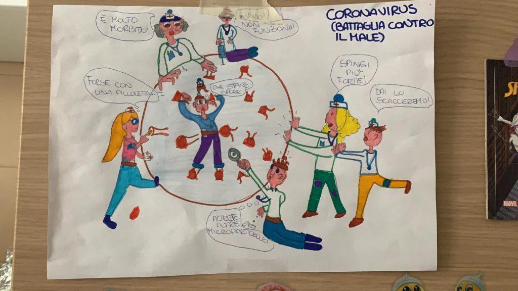 Come interpretare i disegni dei bambini: il disegno di Serena.